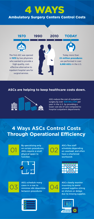 4 ways ambulatory surgery centers control costs